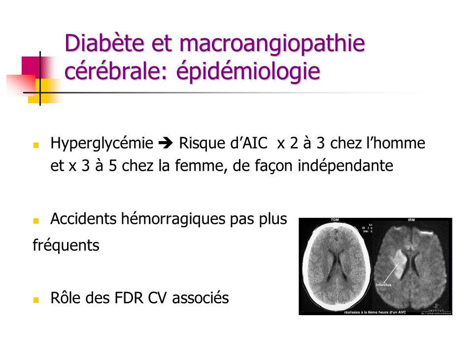 Diabète et macroangiopathie cérébrale: épidémiologie Hyperglycémie Risque dAIC x 2 à 3 chez lhomme et x 3 à 5 chez la femme, de façon indépendante Acc