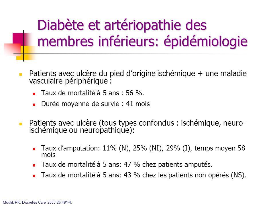 Diabète et artériopathie des membres inférieurs: épidémiologie Patients avec ulcère du pied dorigine ischémique + une maladie vasculaire périphérique