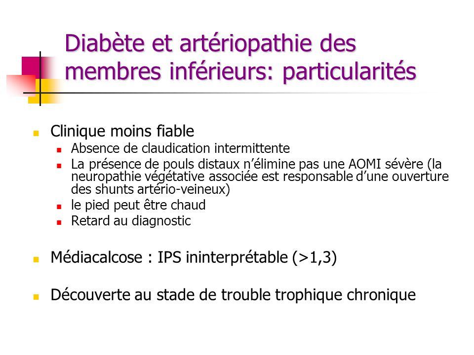 Diabète et artériopathie des membres inférieurs: particularités Clinique moins fiable Absence de claudication intermittente La présence de pouls dista