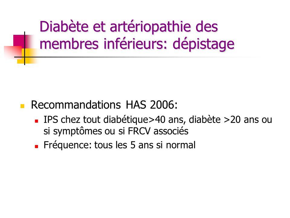 Diabète et artériopathie des membres inférieurs: dépistage Recommandations HAS 2006: IPS chez tout diabétique>40 ans, diabète >20 ans ou si symptômes