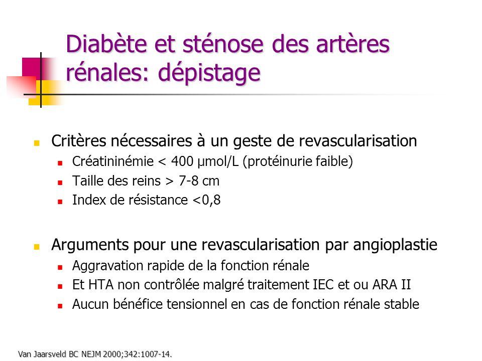 Diabète et sténose des artères rénales: dépistage Critères nécessaires à un geste de revascularisation Créatininémie < 400 µmol/L (protéinurie faible)