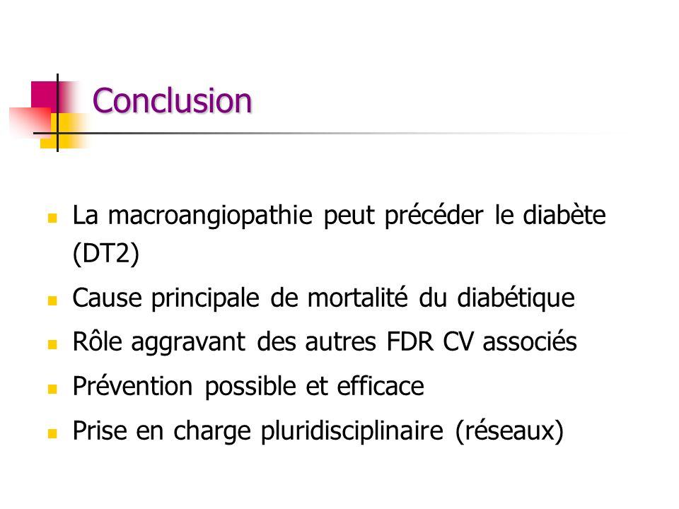 Conclusion La macroangiopathie peut précéder le diabète (DT2) Cause principale de mortalité du diabétique Rôle aggravant des autres FDR CV associés Pr