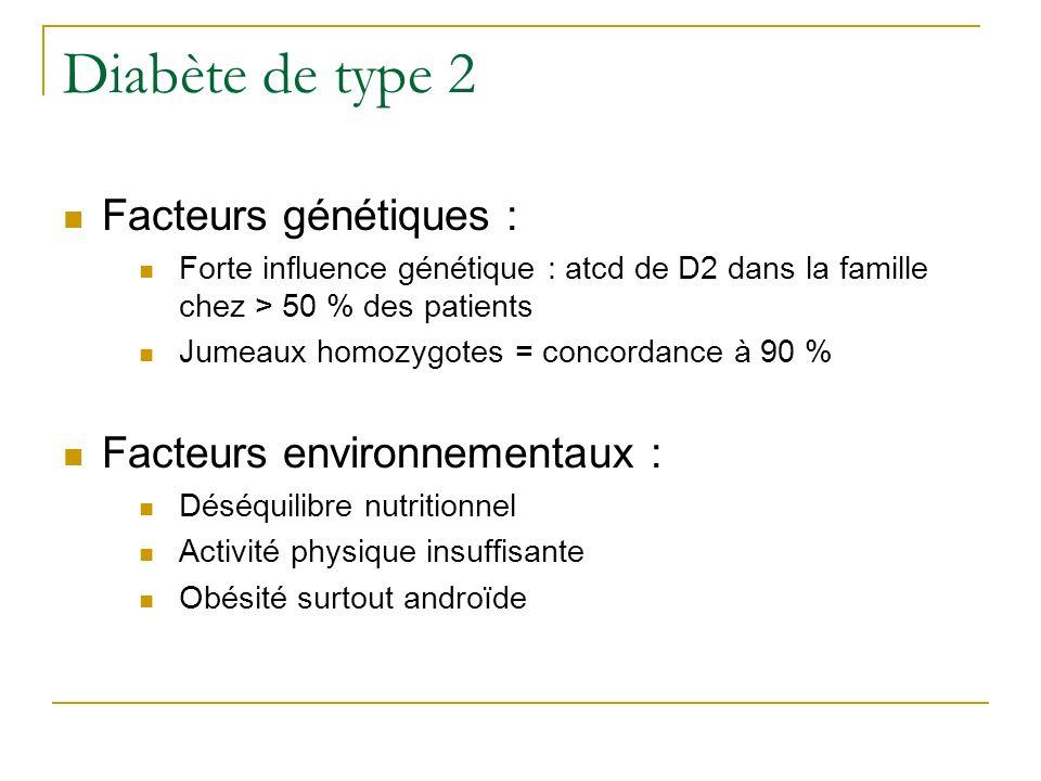 Diabète de type 2 Facteurs génétiques : Forte influence génétique : atcd de D2 dans la famille chez > 50 % des patients Jumeaux homozygotes = concorda