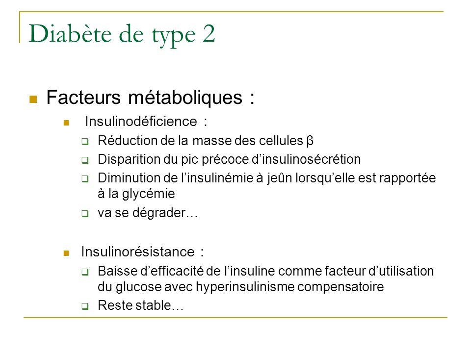 Diabète de type 2 Facteurs métaboliques : Insulinodéficience : Réduction de la masse des cellules β Disparition du pic précoce dinsulinosécrétion Dimi