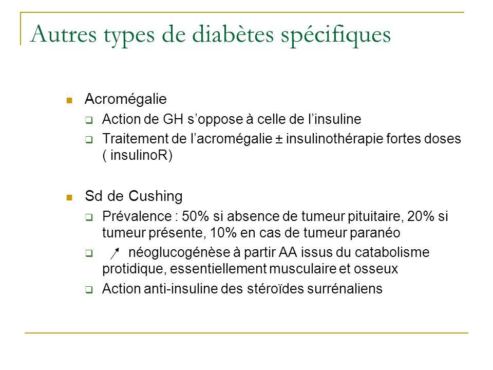Autres types de diabètes spécifiques Acromégalie Action de GH soppose à celle de linsuline Traitement de lacromégalie ± insulinothérapie fortes doses
