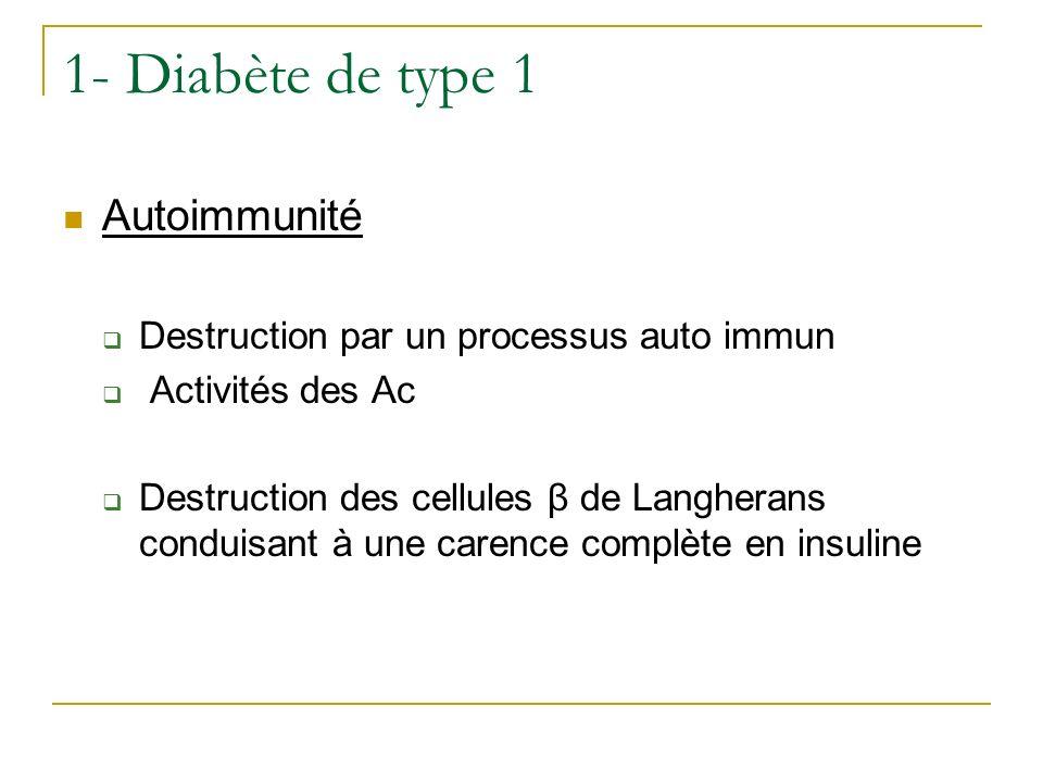 Diabète de type 1 Ac anti-cellules dîlots (ICA) Présents chez + 70 % D1 VPP = 60-80% chez apparentés 1 er degré dun D1 Difficultés de dosage, absence de standardisation Ac anti-protéine tyrosine phosphatase IA-2 Présents chez 55-75% D1 ( < 2,5% témoins) + fréquents chez patients jeunes et DR4 Persistent 1 an après Dg et diminuent