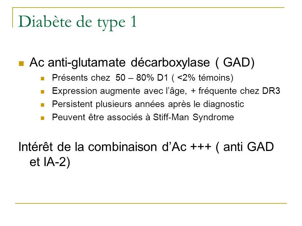 Diabète de type 1 LADA = Latent Auto-immune Diabete of the Adult Présence de marqueurs immunogénétiques spécifiques de D1 chez des patients initialement considérés comme D2 Caractéristiques spécifiques de D2 ( insulinoR) Patients + jeunes et BMI + faibles que D2 Révélation des LADA est moins brutale que D1 Anti-diabétiques oraux donnent de bons résultats dans les 1ères années dévolution