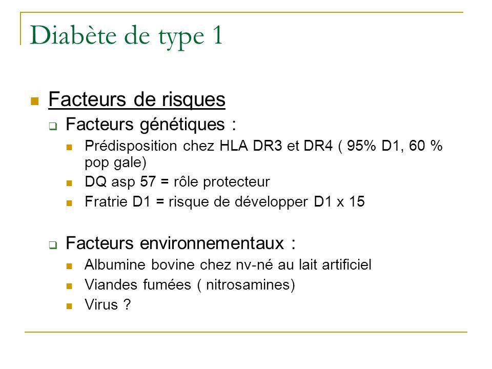 Diabète de type 1 Facteurs de risques Facteurs génétiques : Prédisposition chez HLA DR3 et DR4 ( 95% D1, 60 % pop gale) DQ asp 57 = rôle protecteur Fr