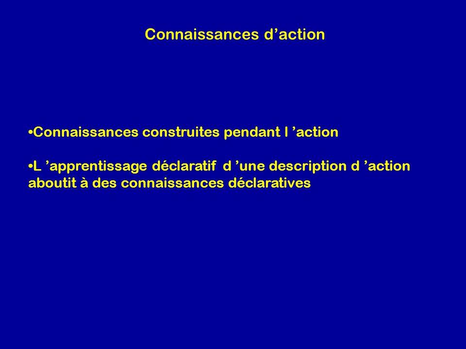 Connaissances daction Connaissances construites pendant l action L apprentissage déclaratif d une description d action aboutit à des connaissances déclaratives