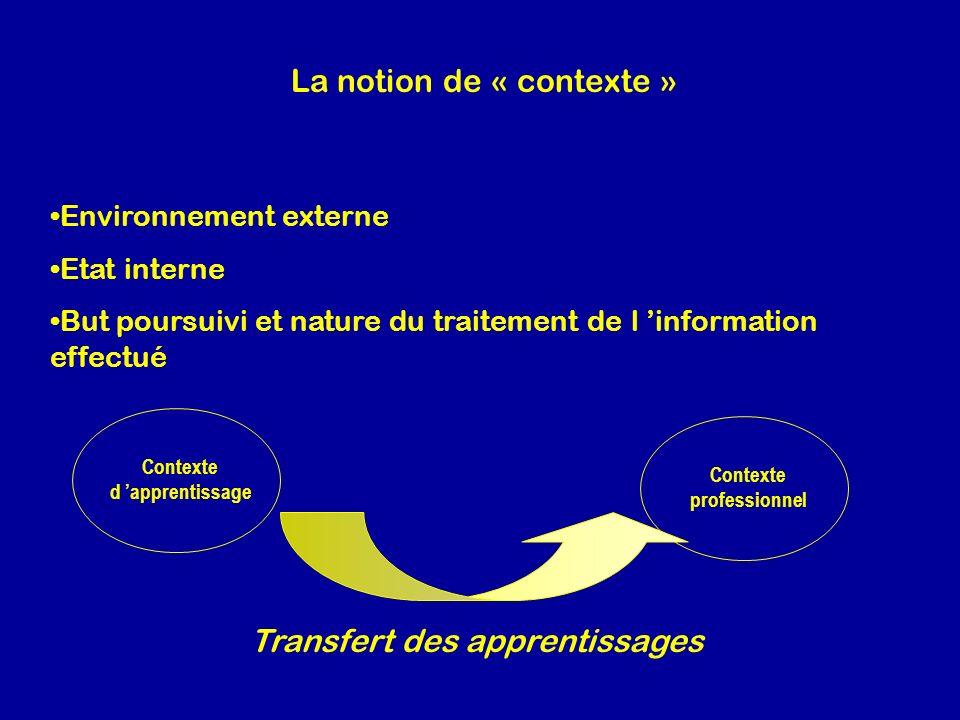 La notion de « contexte » Environnement externe Etat interne But poursuivi et nature du traitement de l information effectué Contexte d apprentissage Contexte professionnel Transfert des apprentissages