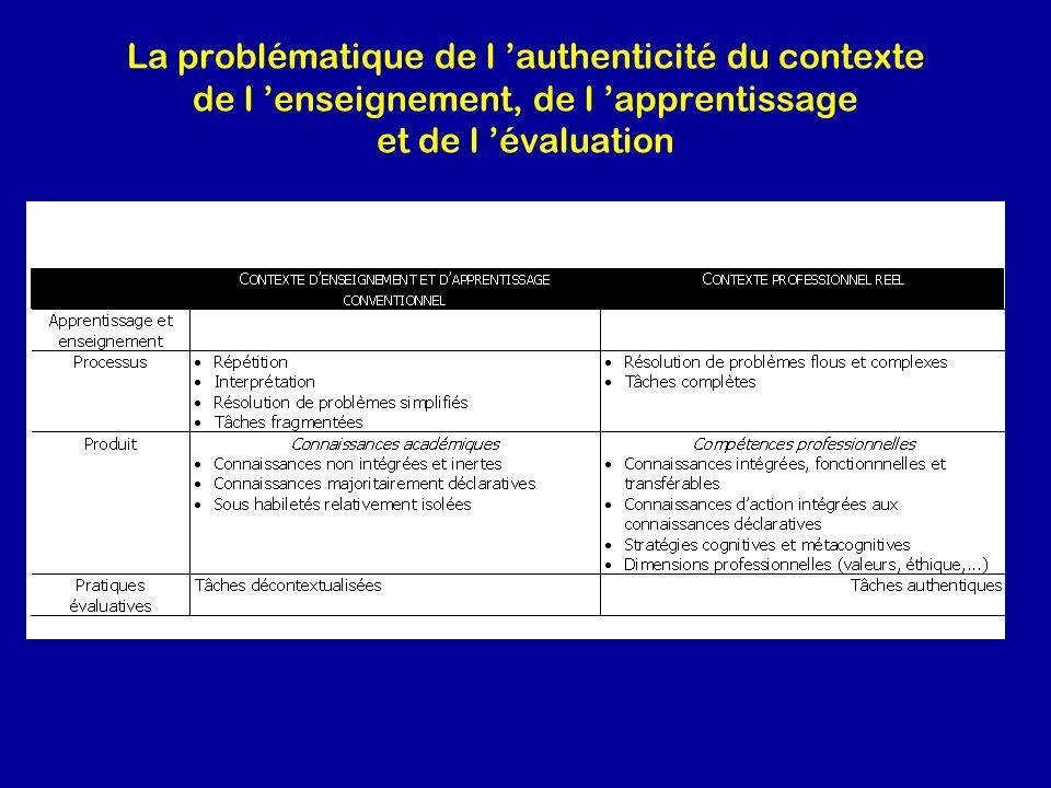 La problématique de l authenticité du contexte de l enseignement, de l apprentissage et de l évaluation