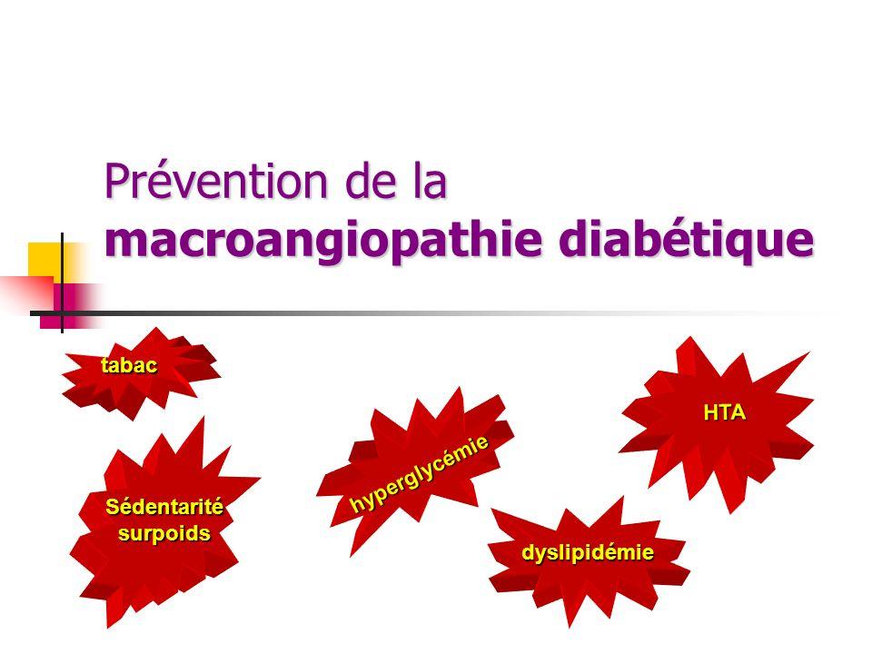 Prévention de la macroangiopathie diabétique tabac Sédentaritésurpoids hyperglycémie dyslipidémie HTA