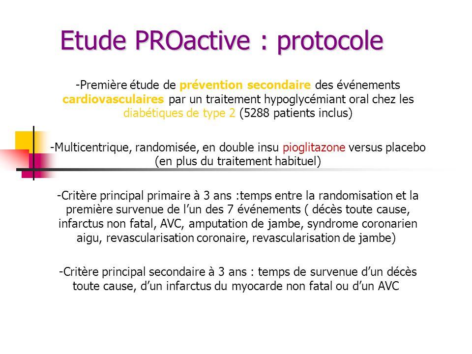 Etude PROactive : protocole -Première étude de prévention secondaire des événements cardiovasculaires par un traitement hypoglycémiant oral chez les d