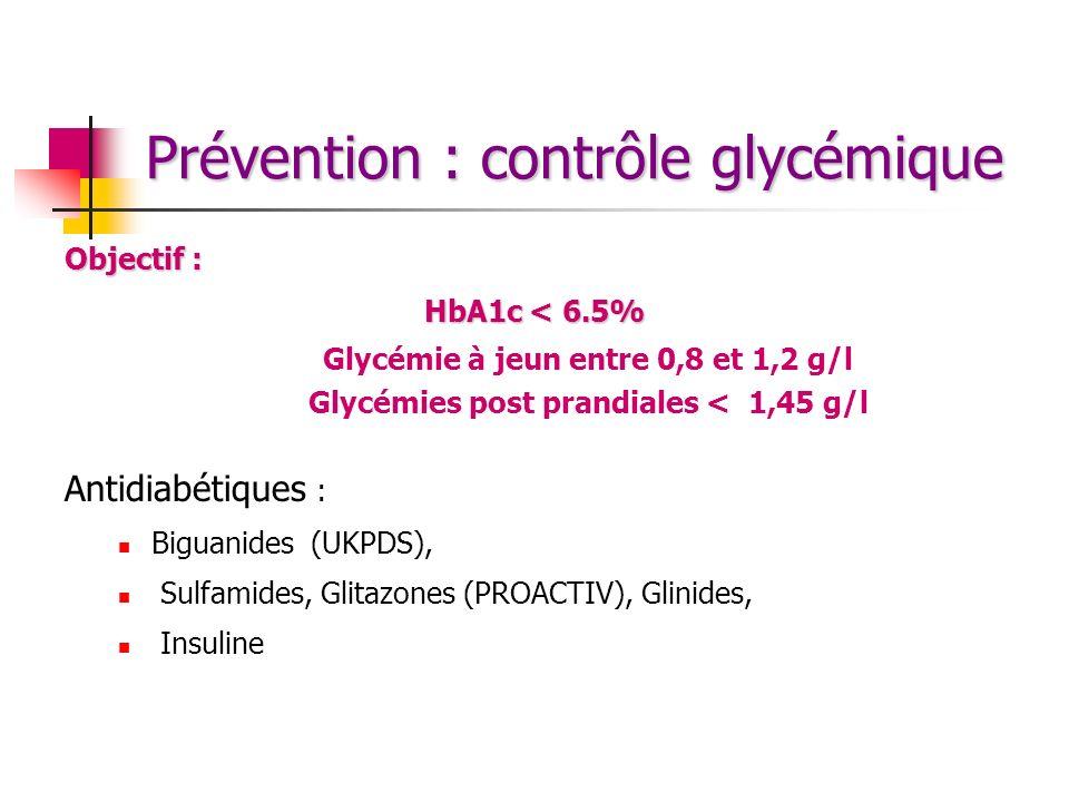 Prévention : contrôle glycémique Objectif : HbA1c < 6.5% Glycémie à jeun entre 0,8 et 1,2 g/l Glycémies post prandiales < 1,45 g/l Antidiabétiques : B