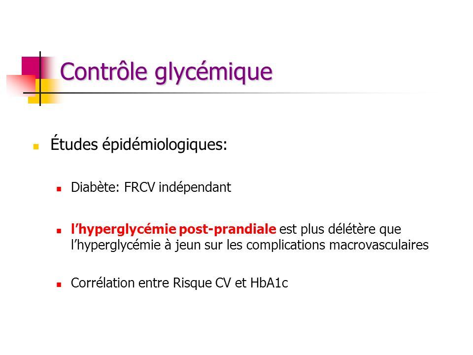Contrôle glycémique Études épidémiologiques: Diabète: FRCV indépendant lhyperglycémie post-prandiale est plus délétère que lhyperglycémie à jeun sur l
