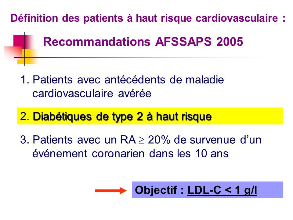 Définition des patients à haut risque cardiovasculaire : 1. Patients avec antécédents de maladie cardiovasculaire avérée Diabétiques de type 2 à haut