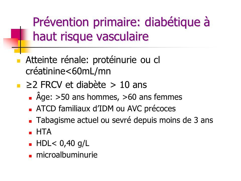 Prévention primaire: diabétique à haut risque vasculaire Atteinte rénale: protéinurie ou cl créatinine<60mL/mn 2 FRCV et diabète > 10 ans Âge: >50 ans