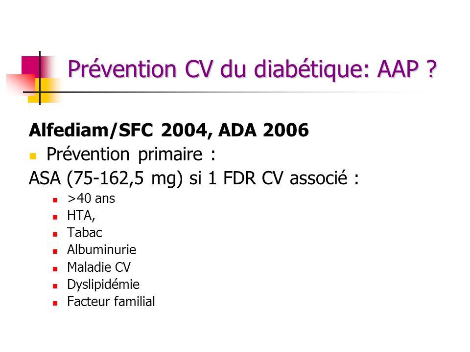Prévention CV du diabétique: AAP ? Alfediam/SFC 2004, ADA 2006 Prévention primaire : ASA (75-162,5 mg) si 1 FDR CV associé : >40 ans HTA, Tabac Albumi