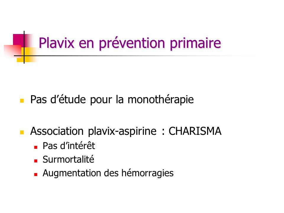 Plavix en prévention primaire Pas détude pour la monothérapie Association plavix-aspirine : CHARISMA Pas dintérêt Surmortalité Augmentation des hémorr