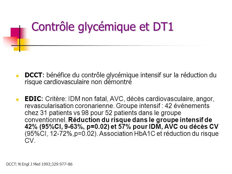 Contrôle glycémique et DT1 DCCT: bénéfice du contrôle glycémique intensif sur la réduction du risque cardiovasculaire non démontré EDIC: Critère: IDM