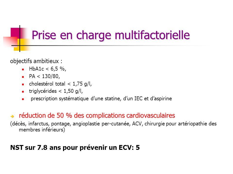 Prise en charge multifactorielle objectifs ambitieux : HbA1c < 6,5 %, PA < 130/80, cholestérol total < 1,75 g/l, triglycérides < 1,50 g/l, prescriptio