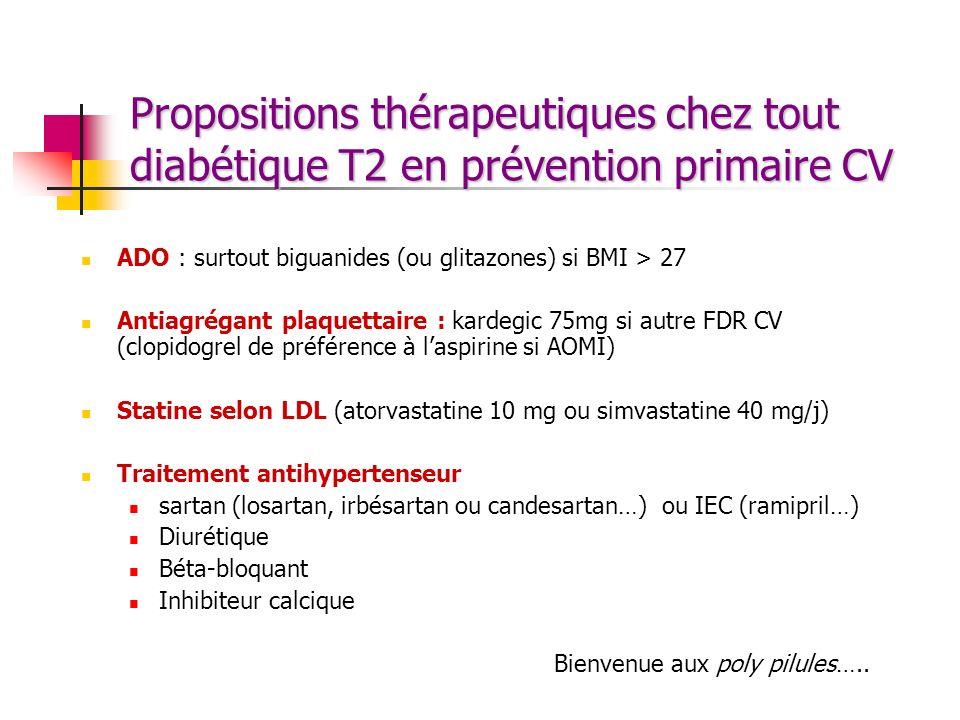 Propositions thérapeutiques chez tout diabétique T2 en prévention primaire CV ADO : surtout biguanides (ou glitazones) si BMI > 27 Antiagrégant plaque
