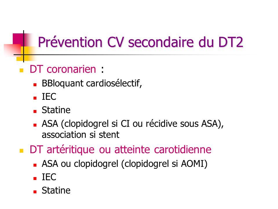 Prévention CV secondaire du DT2 DT coronarien : BBloquant cardiosélectif, IEC Statine ASA (clopidogrel si CI ou récidive sous ASA), association si ste
