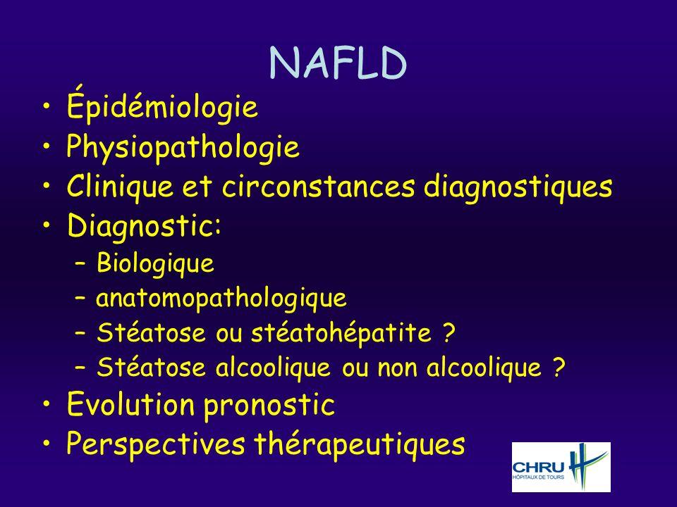 NAFLD: contexte clinique Explique 70 à 80% des élévations inexpliquées des transaminases 80% des patients avec syndrome métabolique dont les critères diagnostiques sont présence de 2 ou plus critères: –obésité abdominale: TH>102 ho, 88 fe –triglycérides >2,50g/l –HDL < 40mg/dl ho, 50 mg/dl fe –TA > 130/85 –glycémie à jeun > 1,10g/l trouvé dans 3 circonstances: –symptomes atypiques –bilan systématique –suivi de traitement hypocholestérolémiant