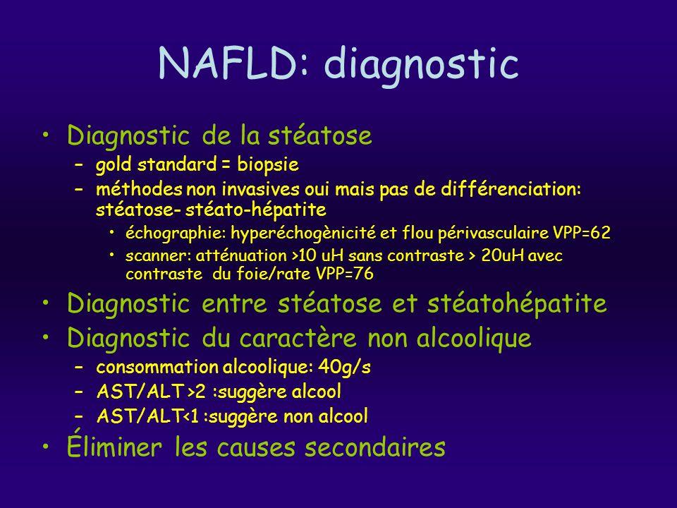 NAFLD: diagnostic Diagnostic de la stéatose –gold standard = biopsie –méthodes non invasives oui mais pas de différenciation: stéatose- stéato-hépatit