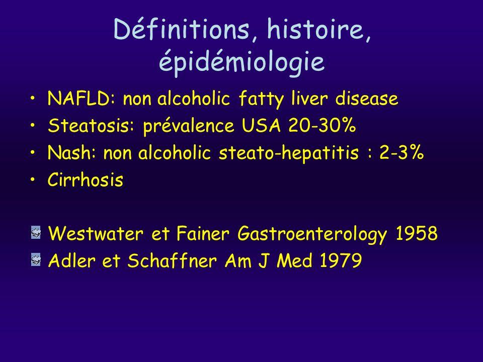 NAFLD épidémiologie Évolution de la prévalence de lobésité Lobésité et la stéatose : deux fléaux épidémiologiques dans le Minnesota (1) AASLD 2005 – Daprès P.C.