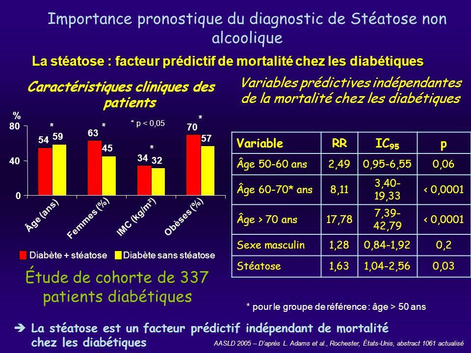 Importance pronostique du diagnostic de Stéatose non alcoolique Caractéristiques cliniques des patients La stéatose : facteur prédictif de mortalité c