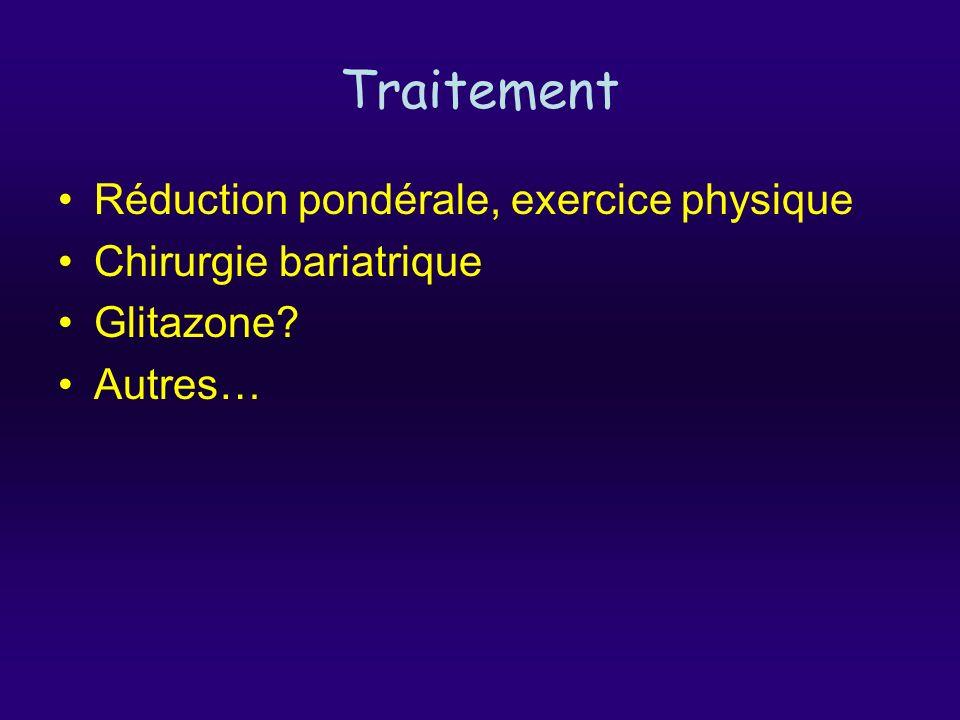 Traitement Réduction pondérale, exercice physique Chirurgie bariatrique Glitazone? Autres…