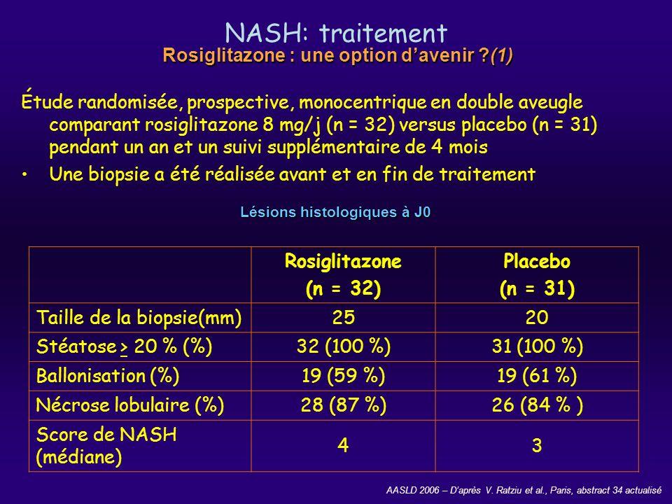 AASLD 2006 – Daprès V. Ratziu et al., Paris, abstract 34 actualisé NASH: traitement Rosiglitazone (n = 32) Placebo (n = 31) Taille de la biopsie(mm) 2