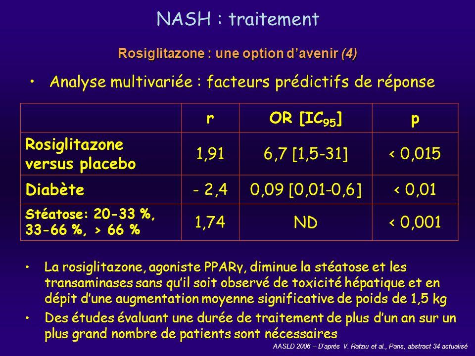AASLD 2006 – Daprès V. Ratziu et al., Paris, abstract 34 actualisé NASH : traitement La rosiglitazone, agoniste PPARγ, diminue la stéatose et les tran
