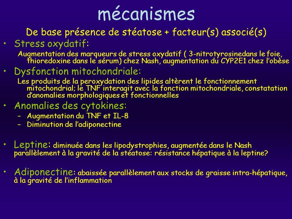 Diagnostic: stéatose et NASH stéatoseNASHp n=64N=76 Age4253<0,0001 BMI (median) 25,929,4<0,0001 HTA %929<0,003 Insuline (μuI/l)10180,001 Glucose(mmol/l5,56,50,0005 Triglycerids(mmol/l)1,41,80,01 Ferritine (ng/ml)236470<0,001 Prédicteurs indépendants de Nash: Age, BMI, Homa, Triglycérides Ratziu EASL 2006