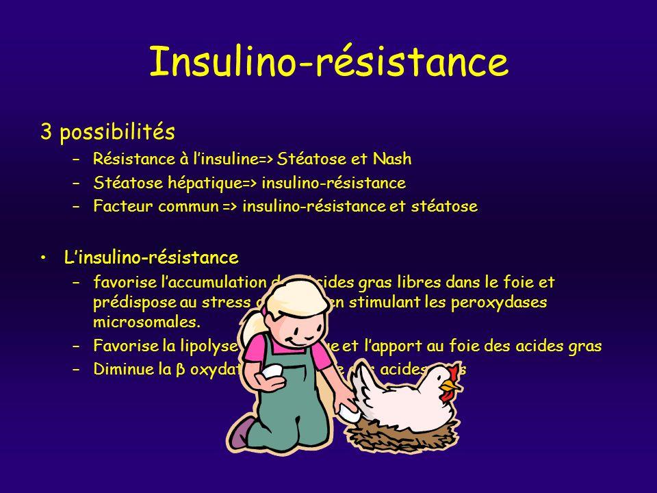 Insulino-résistance 3 possibilités –Résistance à linsuline=> Stéatose et Nash –Stéatose hépatique=> insulino-résistance –Facteur commun => insulino-ré
