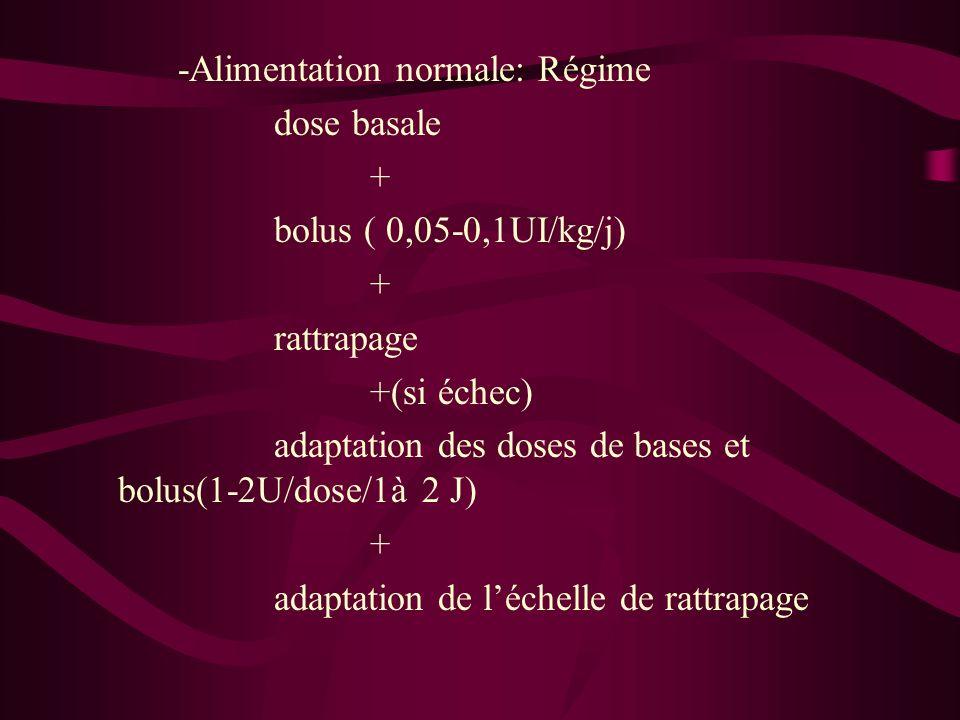 -Alimentation normale: Régime dose basale + bolus ( 0,05-0,1UI/kg/j) + rattrapage +(si échec) adaptation des doses de bases et bolus(1-2U/dose/1à 2 J)