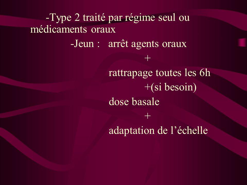 -Type 2 traité par régime seul ou médicaments oraux -Jeun : arrêt agents oraux + rattrapage toutes les 6h +(si besoin) dose basale + adaptation de léc
