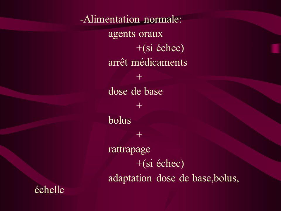 -Alimentation normale: agents oraux +(si échec) arrêt médicaments + dose de base + bolus + rattrapage +(si échec) adaptation dose de base,bolus, échel