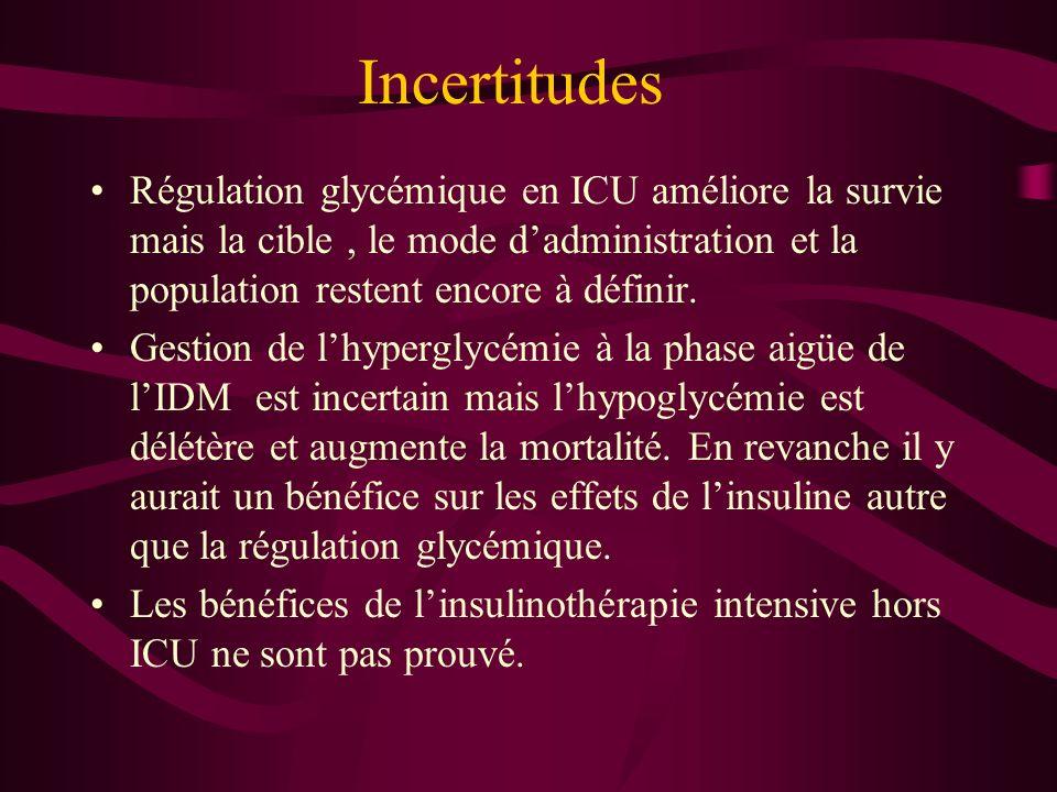Incertitudes Régulation glycémique en ICU améliore la survie mais la cible, le mode dadministration et la population restent encore à définir. Gestion