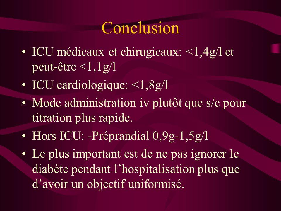 Conclusion ICU médicaux et chirugicaux: <1,4g/l et peut-être <1,1g/l ICU cardiologique: <1,8g/l Mode administration iv plutôt que s/c pour titration p