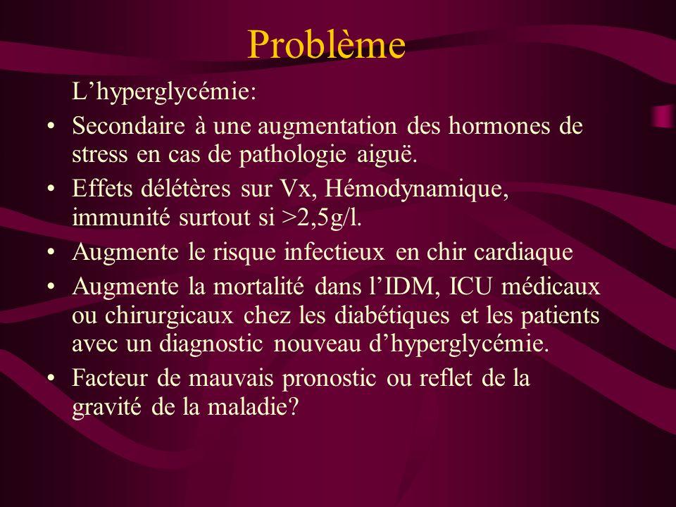 Problème Lhyperglycémie: Secondaire à une augmentation des hormones de stress en cas de pathologie aiguë. Effets délétères sur Vx, Hémodynamique, immu