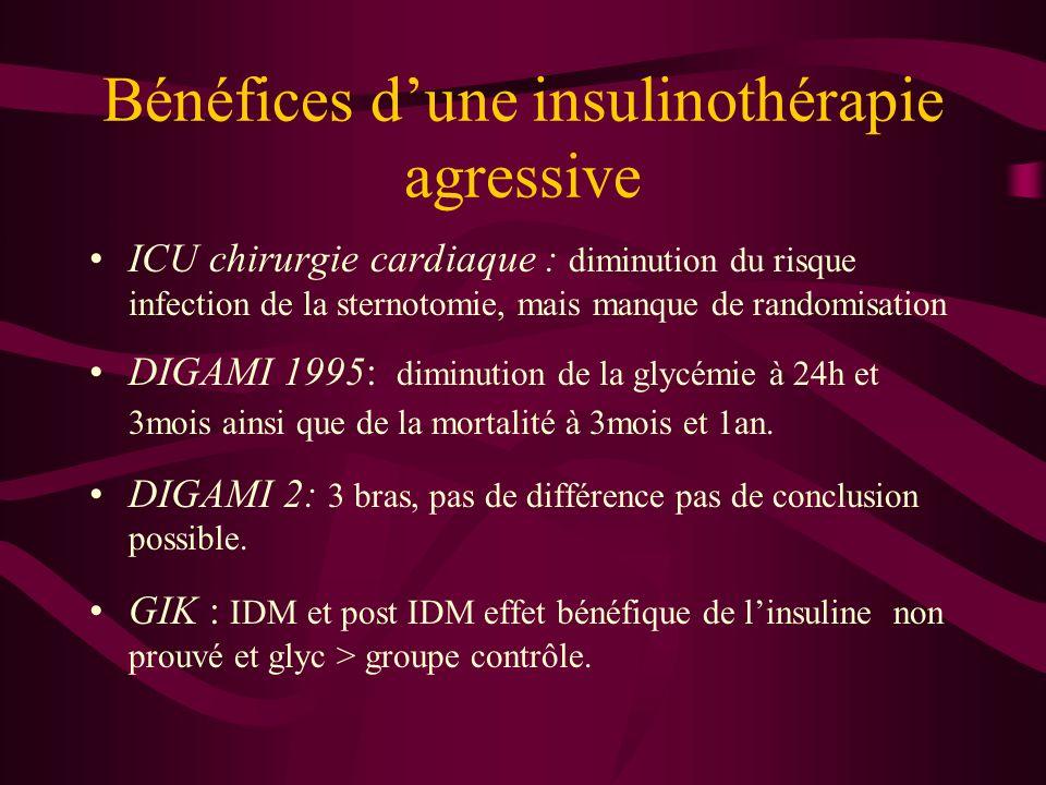 Bénéfices dune insulinothérapie agressive ICU chirurgie cardiaque : diminution du risque infection de la sternotomie, mais manque de randomisation DIG