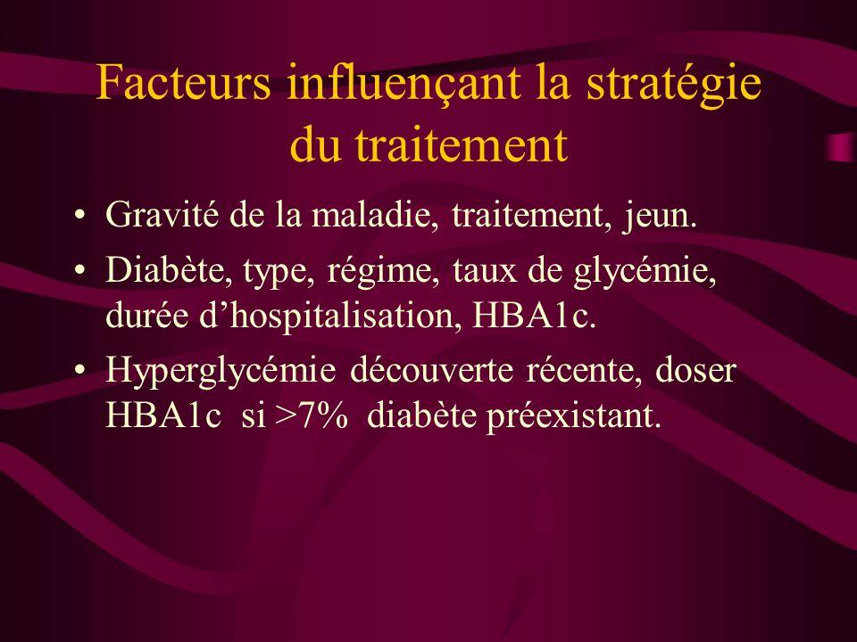 Facteurs influençant la stratégie du traitement Gravité de la maladie, traitement, jeun. Diabète, type, régime, taux de glycémie, durée dhospitalisati