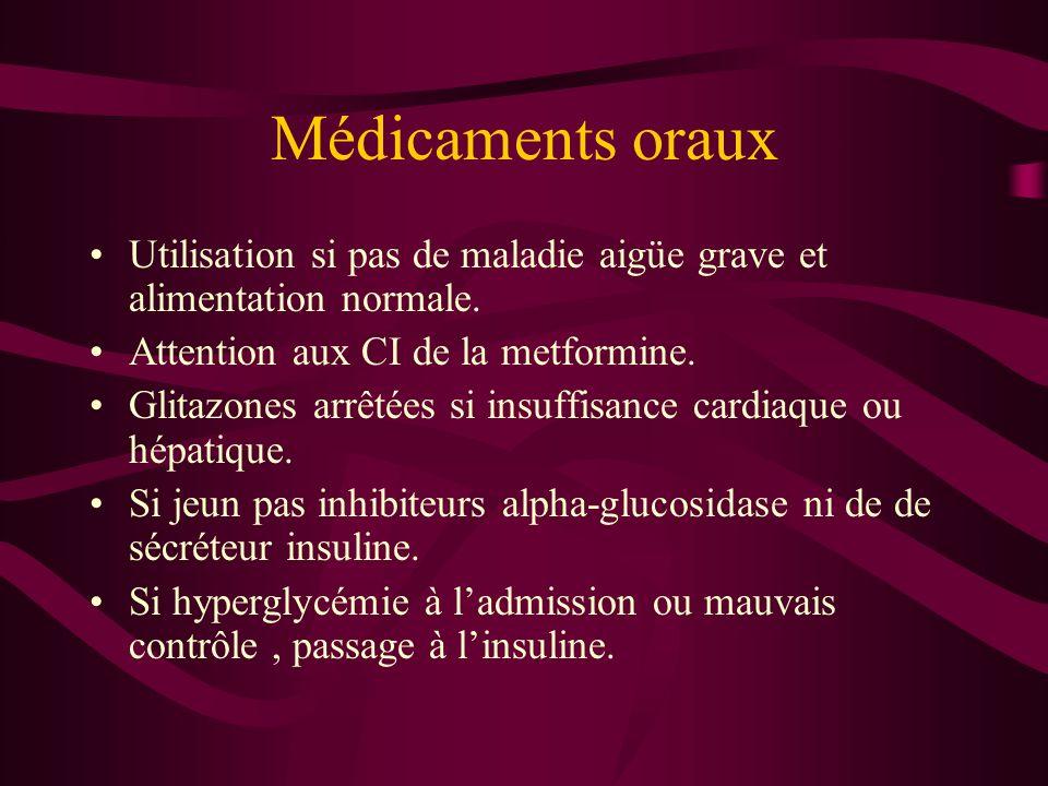 Médicaments oraux Utilisation si pas de maladie aigüe grave et alimentation normale. Attention aux CI de la metformine. Glitazones arrêtées si insuffi