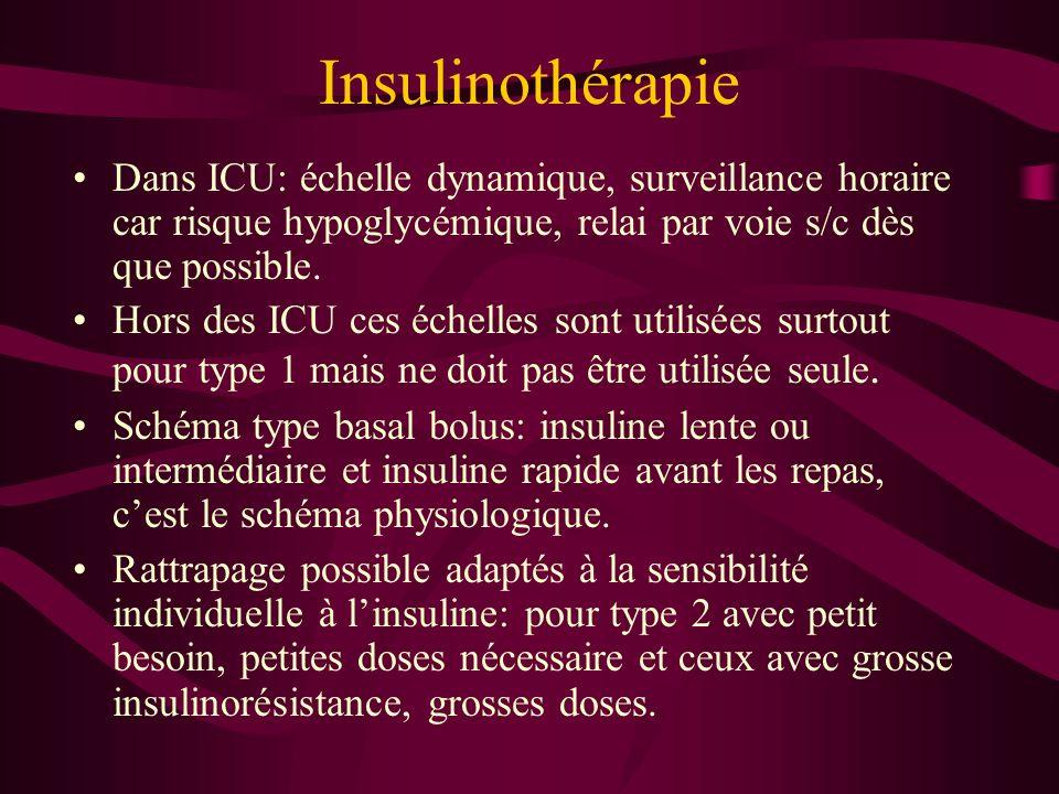 Insulinothérapie Dans ICU: échelle dynamique, surveillance horaire car risque hypoglycémique, relai par voie s/c dès que possible. Hors des ICU ces éc