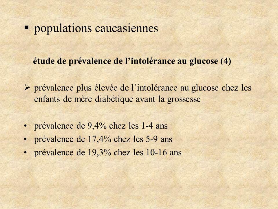 populations caucasiennes étude de prévalence de lintolérance au glucose (4) prévalence plus élevée de lintolérance au glucose chez les enfants de mère