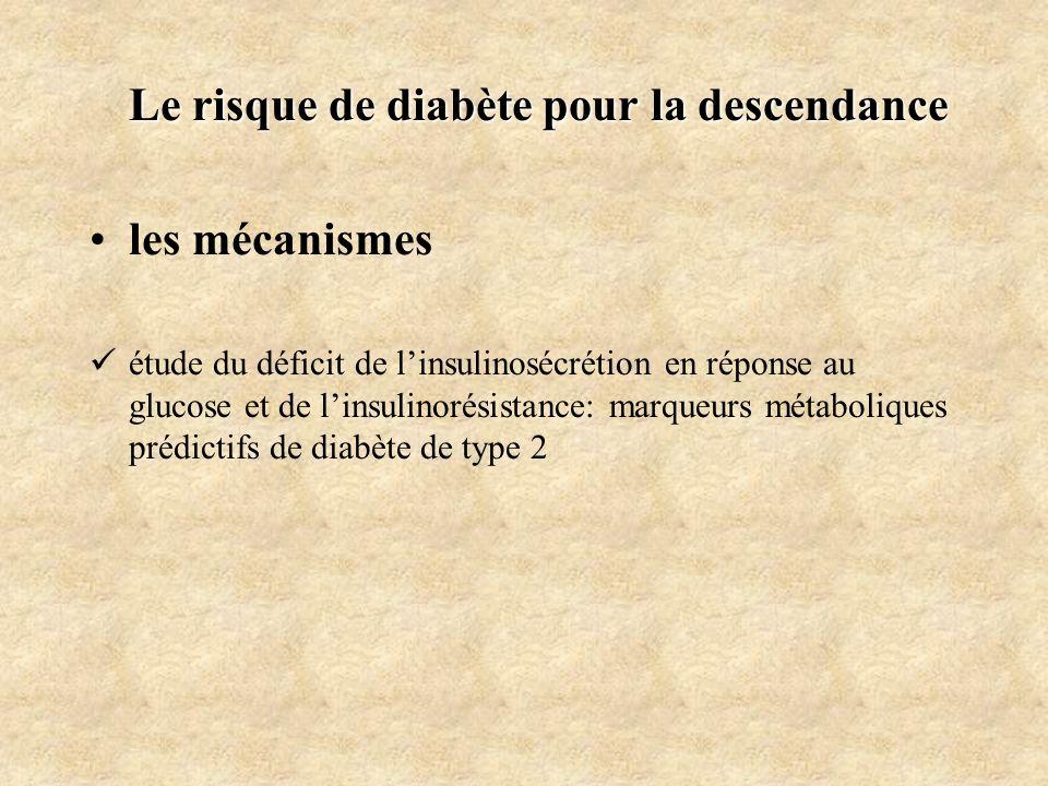 Le risque de diabète pour la descendance Le risque de diabète pour la descendance les mécanismes étude du déficit de linsulinosécrétion en réponse au