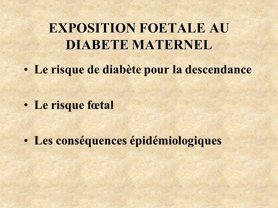 Le risque de diabète pour la descendance Le risque fœtal Les conséquences épidémiologiques