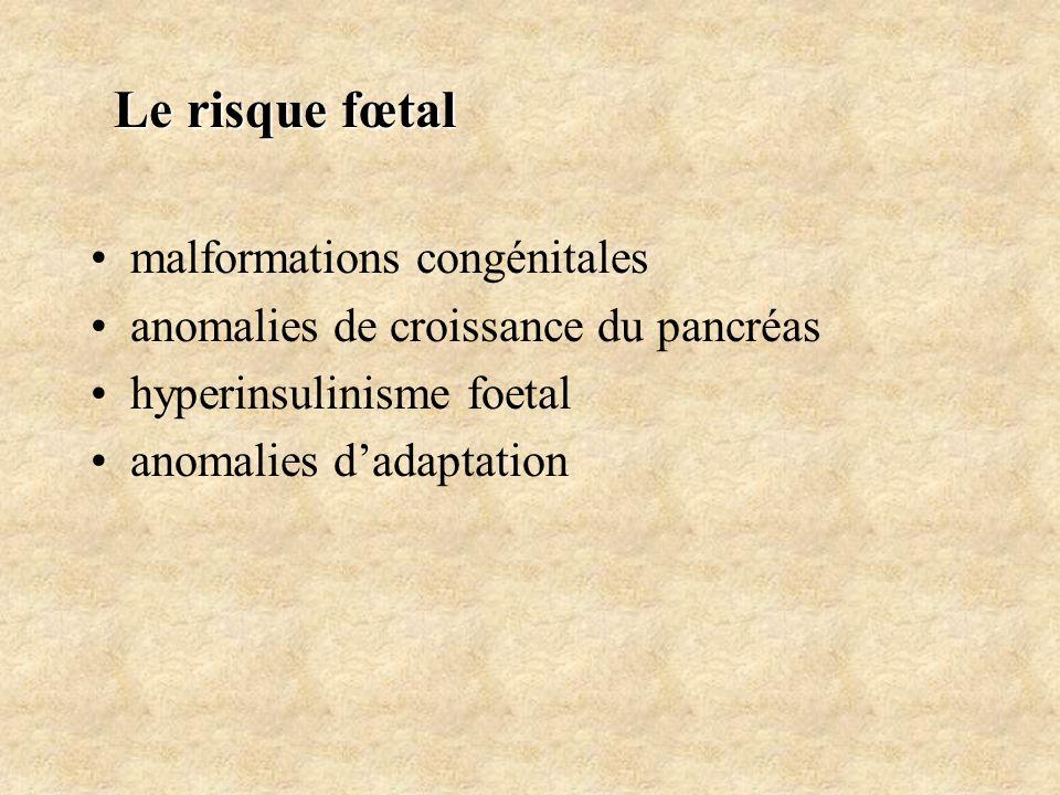 Le risque fœtal malformations congénitales anomalies de croissance du pancréas hyperinsulinisme foetal anomalies dadaptation
